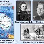 Русские антарктические путешественники